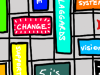 Change Management 3.0