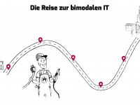 Die Reise zur bimodalen IT – Prolog